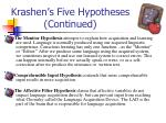 krashen s five hypotheses continued