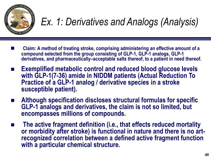 Ex. 1: Derivatives and Analogs (Analysis)