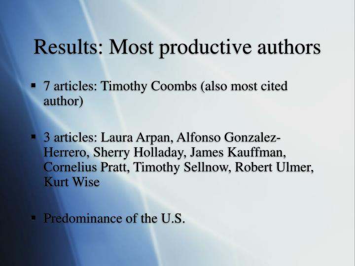 Results: Most productive authors