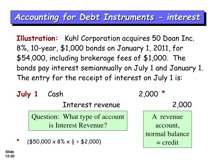 Accounting for Debt Instruments - interest