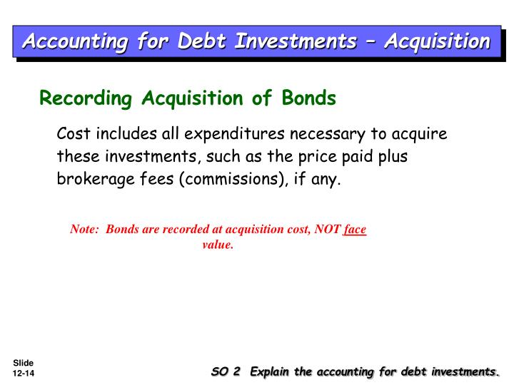 Accounting for Debt Investments – Acquisition