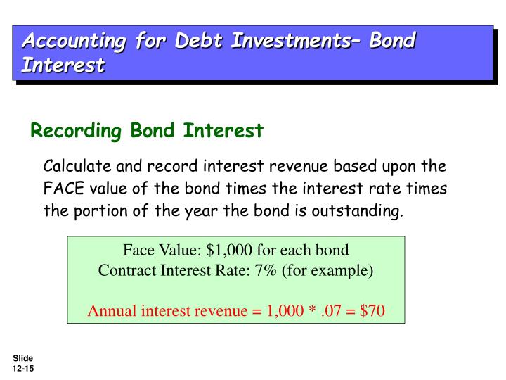 Accounting for Debt Investments– Bond Interest