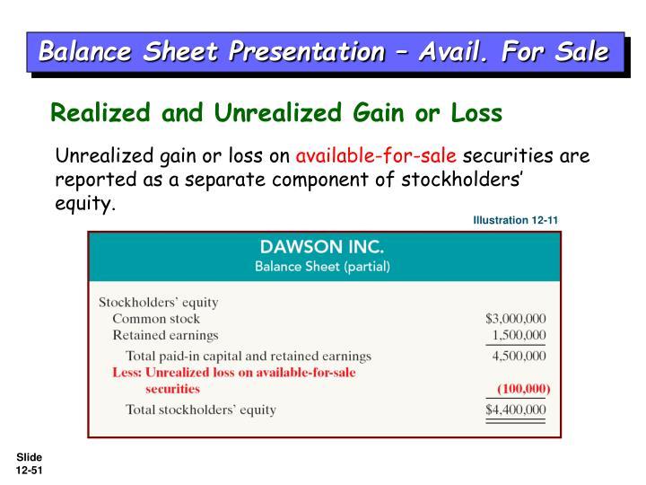 Balance Sheet Presentation – Avail. For Sale