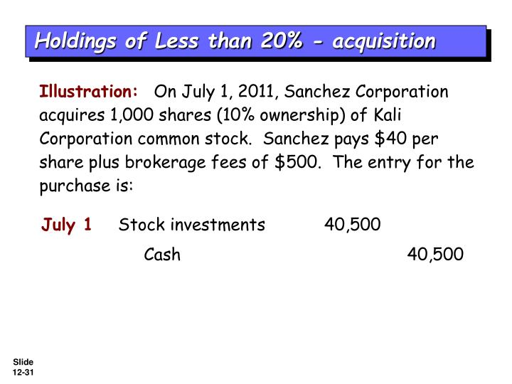 Holdings of Less than 20% - acquisition