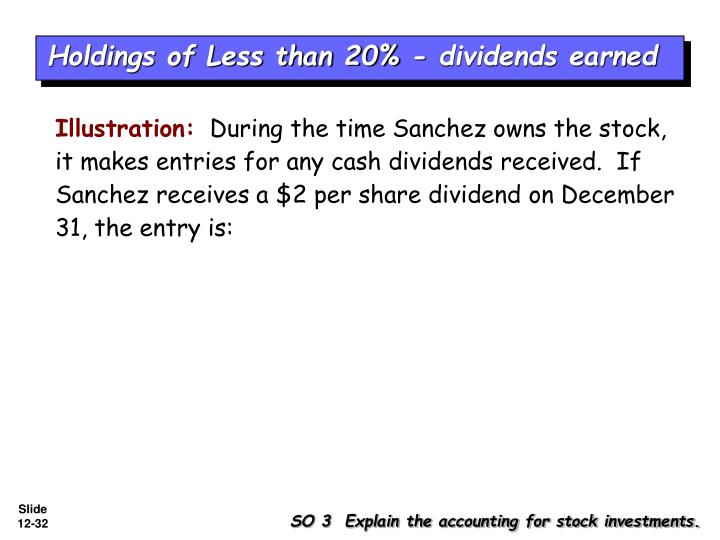 Holdings of Less than 20% - dividends earned