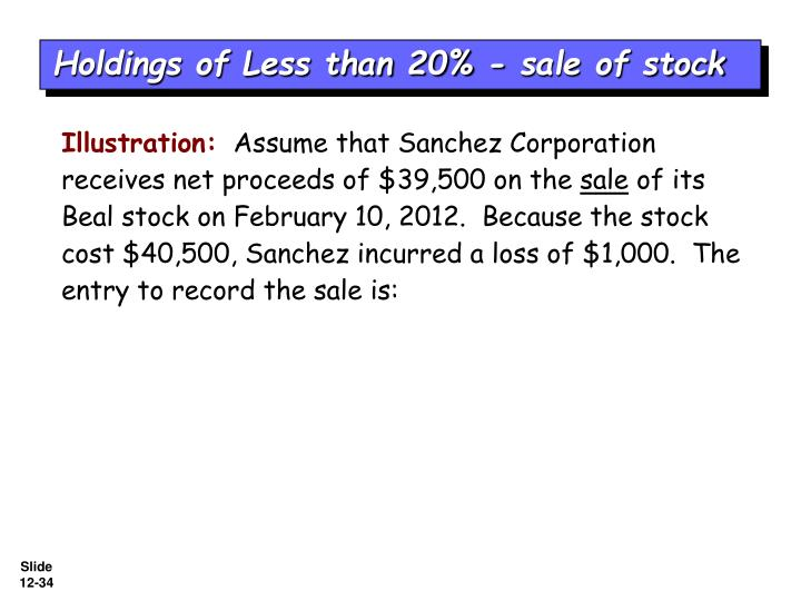 Holdings of Less than 20% - sale of stock