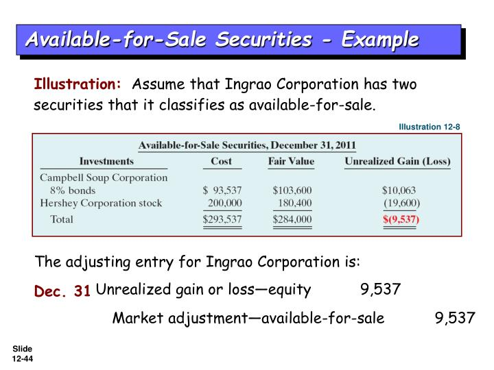 Available-for-Sale Securities - Example