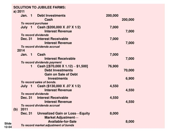 SOLUTION TO JUBILEE FARMS: