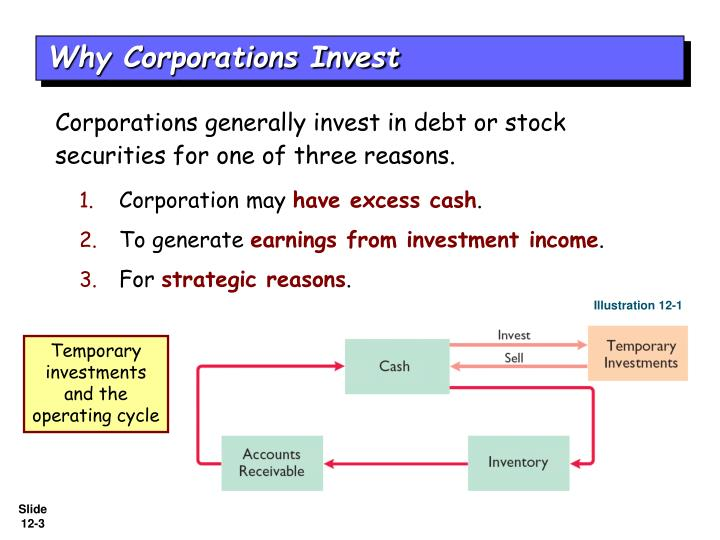 Why Corporations Invest