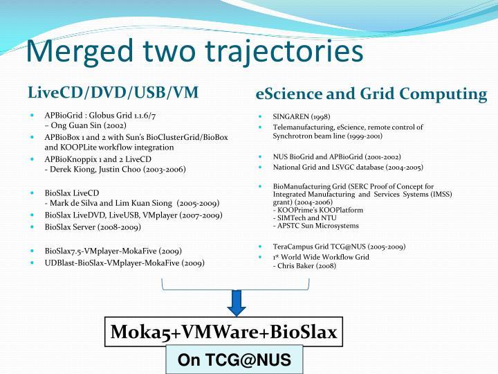 Moka5+VMWare+BioSlax