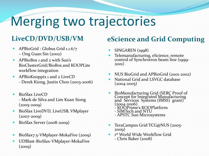 Merging two trajectories