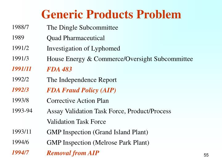 Generic Products Problem