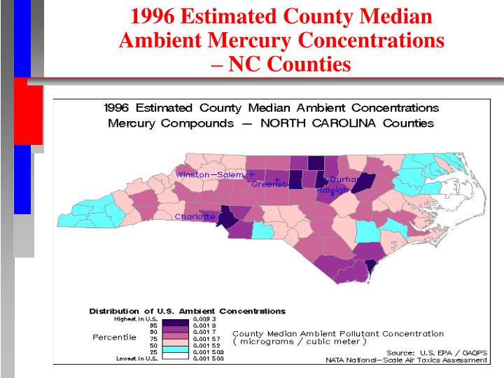 1996 Estimated County Median Ambient Mercury Concentrations