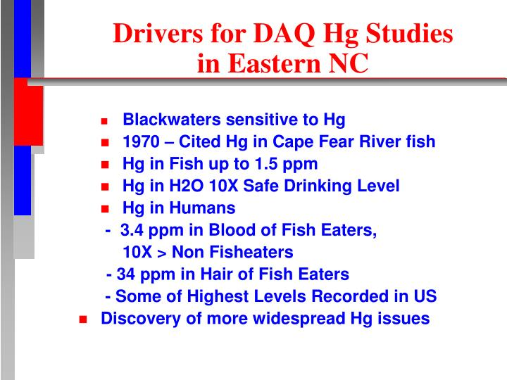 Drivers for daq hg studies in eastern nc