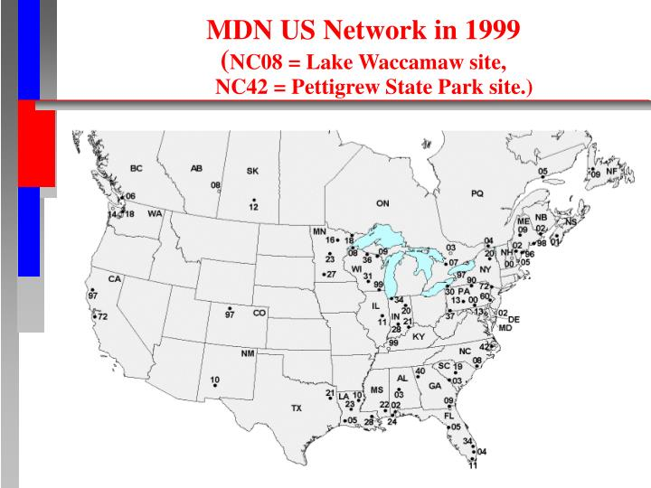 MDN US Network in 1999