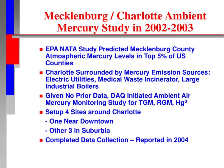 Mecklenburg / Charlotte Ambient Mercury Study in 2002-2003