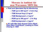 mercury in ambient air near waccamaw mdn site