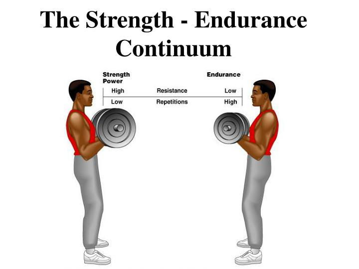 The Strength - Endurance Continuum
