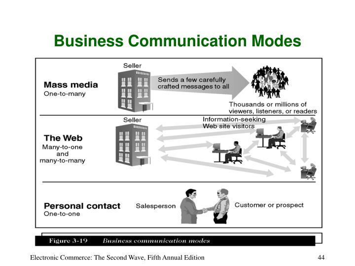 Business Communication Modes