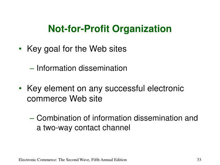 Not-for-Profit Organization