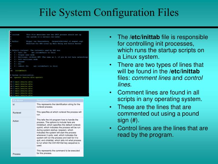 File System Configuration Files