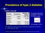 prevalence of type 2 diabetes