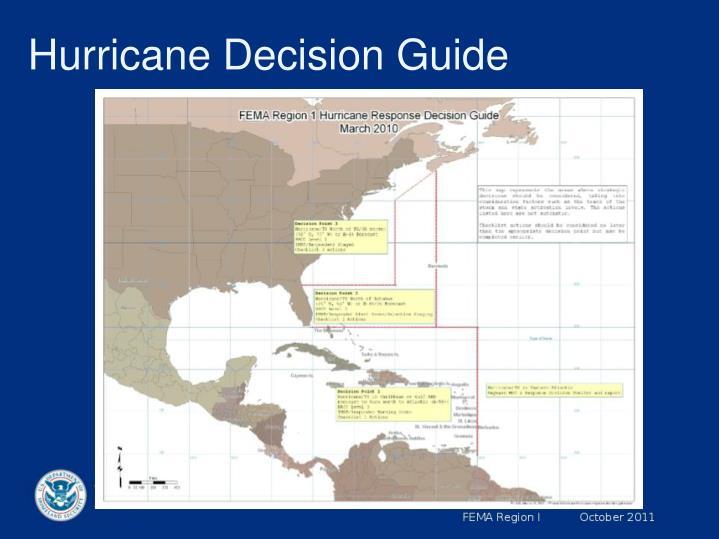 Hurricane Decision Guide
