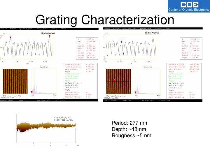 Grating Characterization
