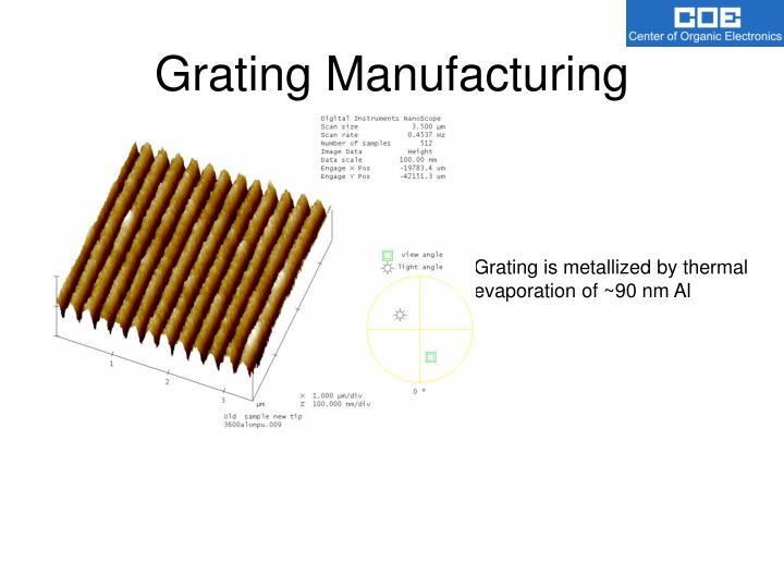 Grating Manufacturing
