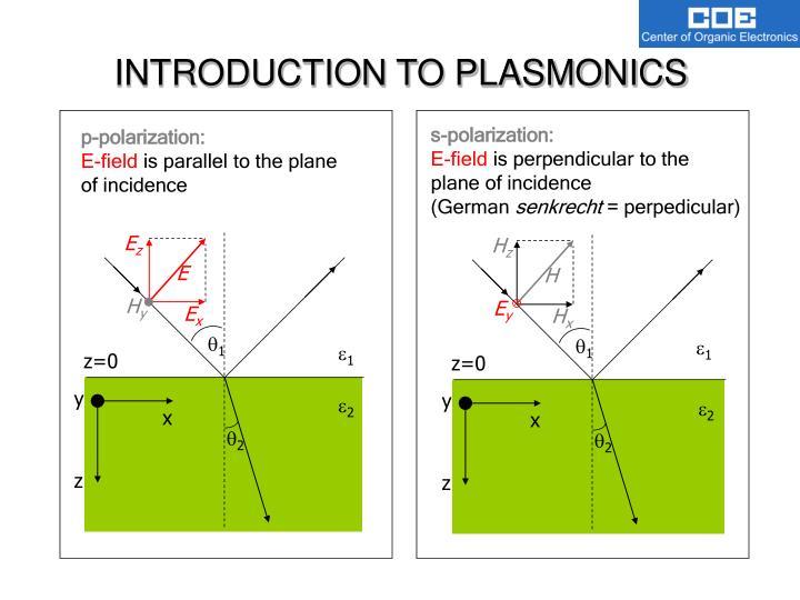 INTRODUCTION TO PLASMONICS