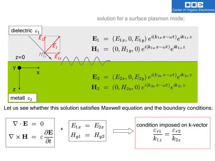 Let us see whether this solution satisfies Maxwell equation and the boundary conditions: