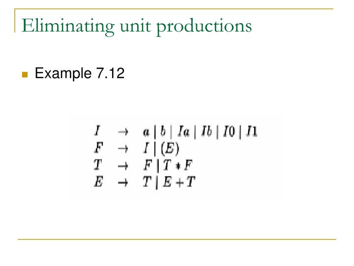 Eliminating unit productions