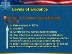 levels of evidence1