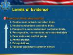 levels of evidence2