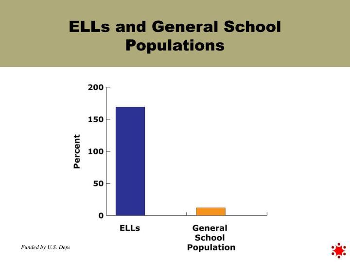 ELLs and General School Populations