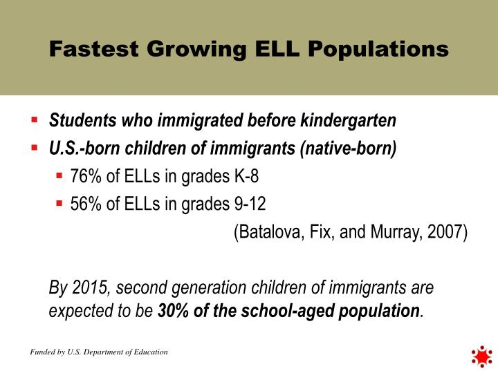 Fastest Growing ELL Populations