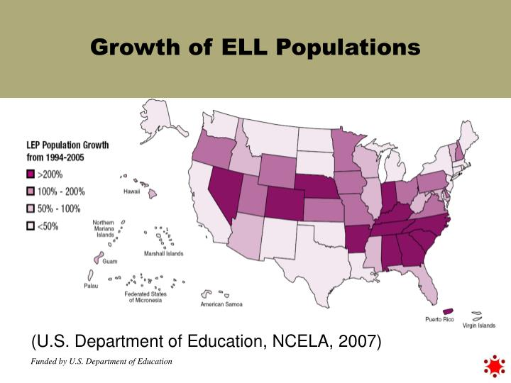 Growth of ELL Populations