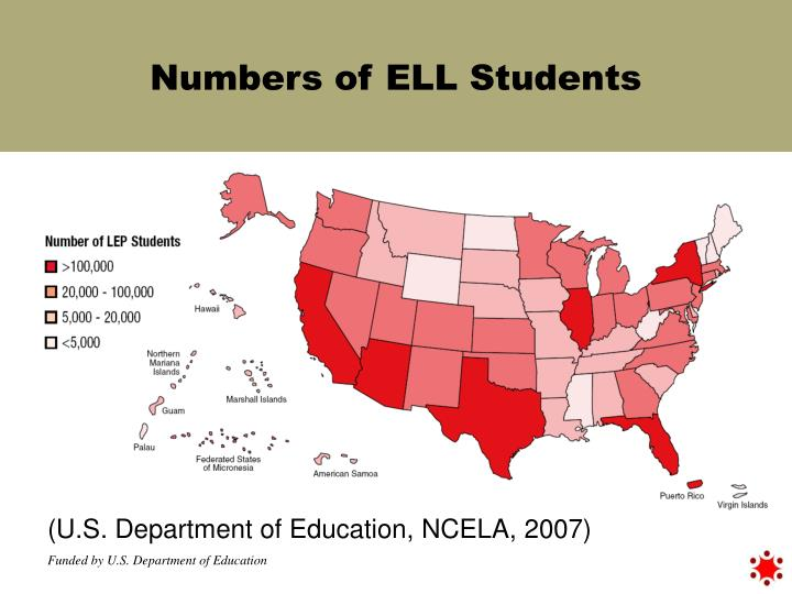 Numbers of ELL Students