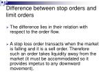 difference between stop orders and limit orders