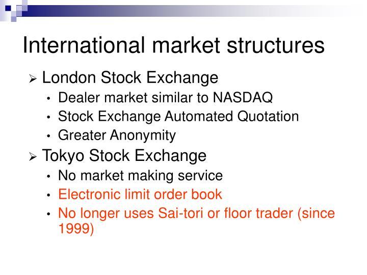 International market structures