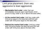 limit price placement from very aggressive to least aggressive