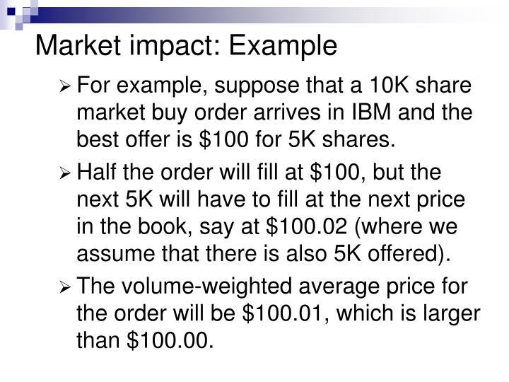 Market impact: Example