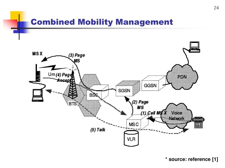 Combined Mobility Management