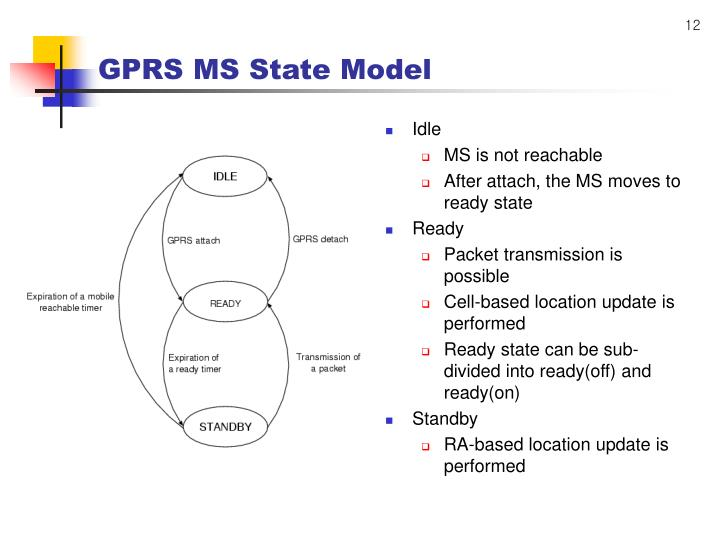 GPRS MS State Model