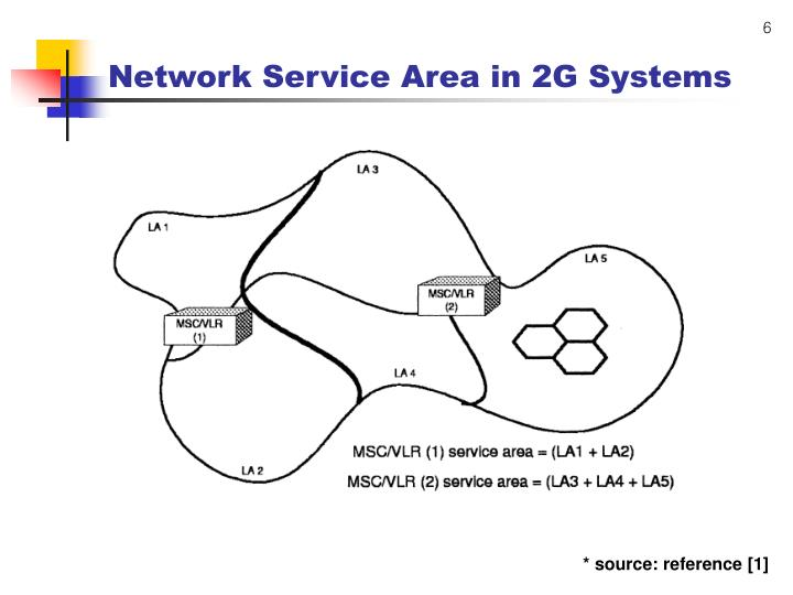 Network Service Area in 2G Systems