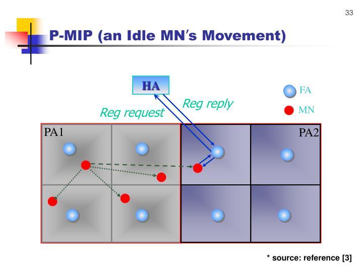 P-MIP (an Idle MN