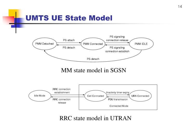 MM state model in SGSN