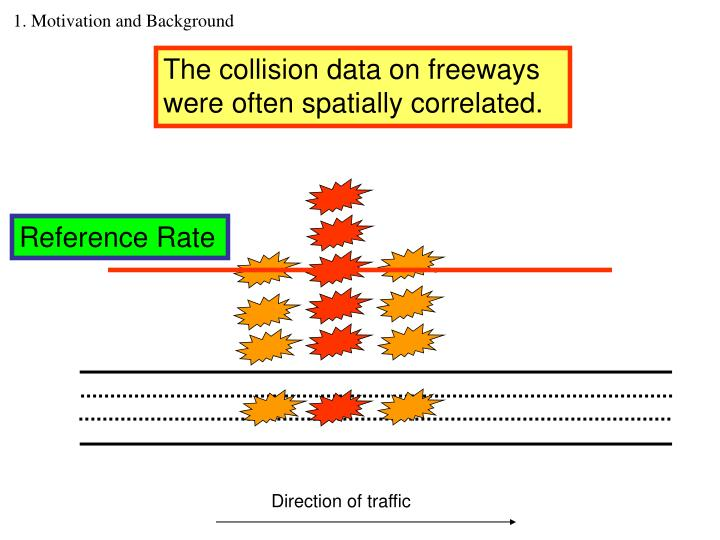 The collision data on freeways were often spatially correlated.
