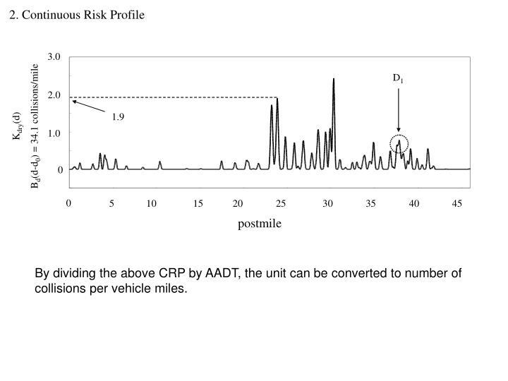 2. Continuous Risk Profile