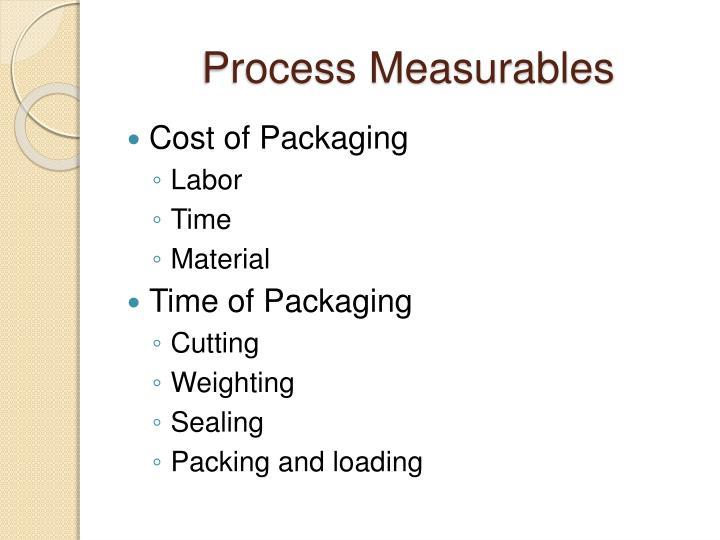 Process Measurables